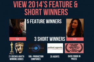 Screenplays Contest, Screenwriting Competition, Shore Scripts