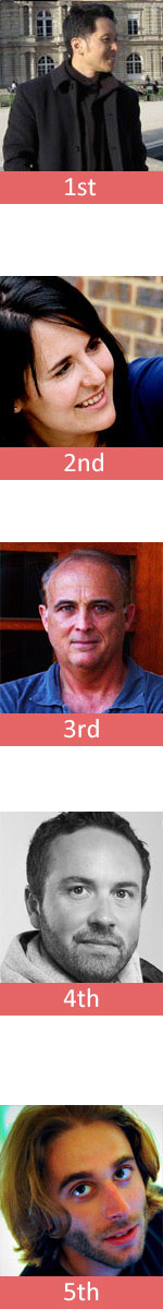 Shore Scripts 2012 Winners